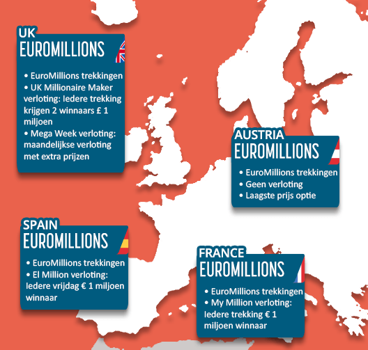 Euromillions uitzonderlijke jackpot